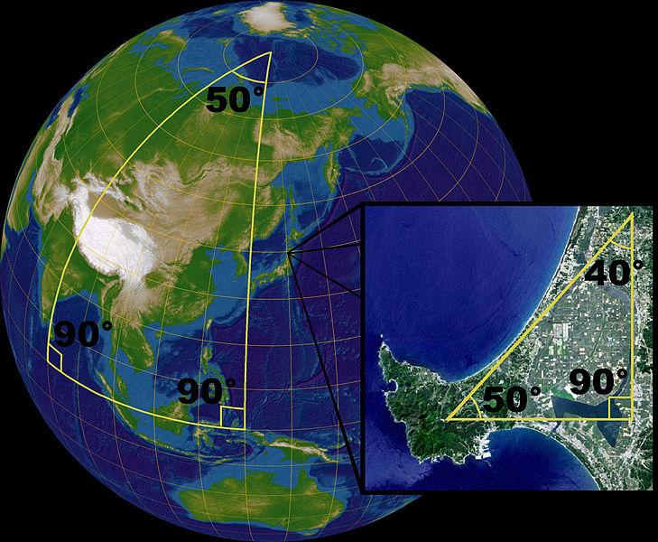 O mică lecție de matematică – geometria sferică